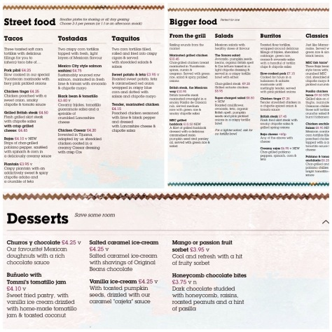 Facsimile of the extensive menu